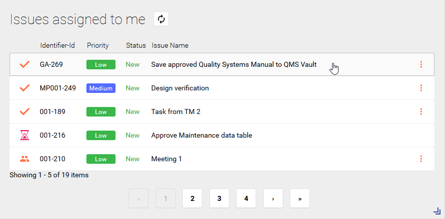 QMS manager dashboard
